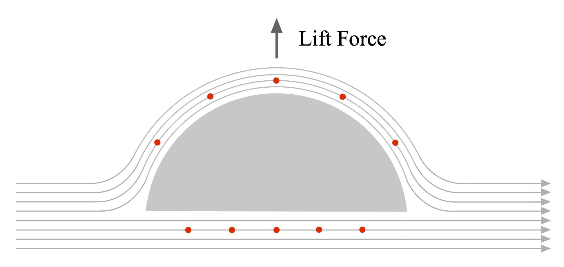 Chart, diagram  Description automatically generated